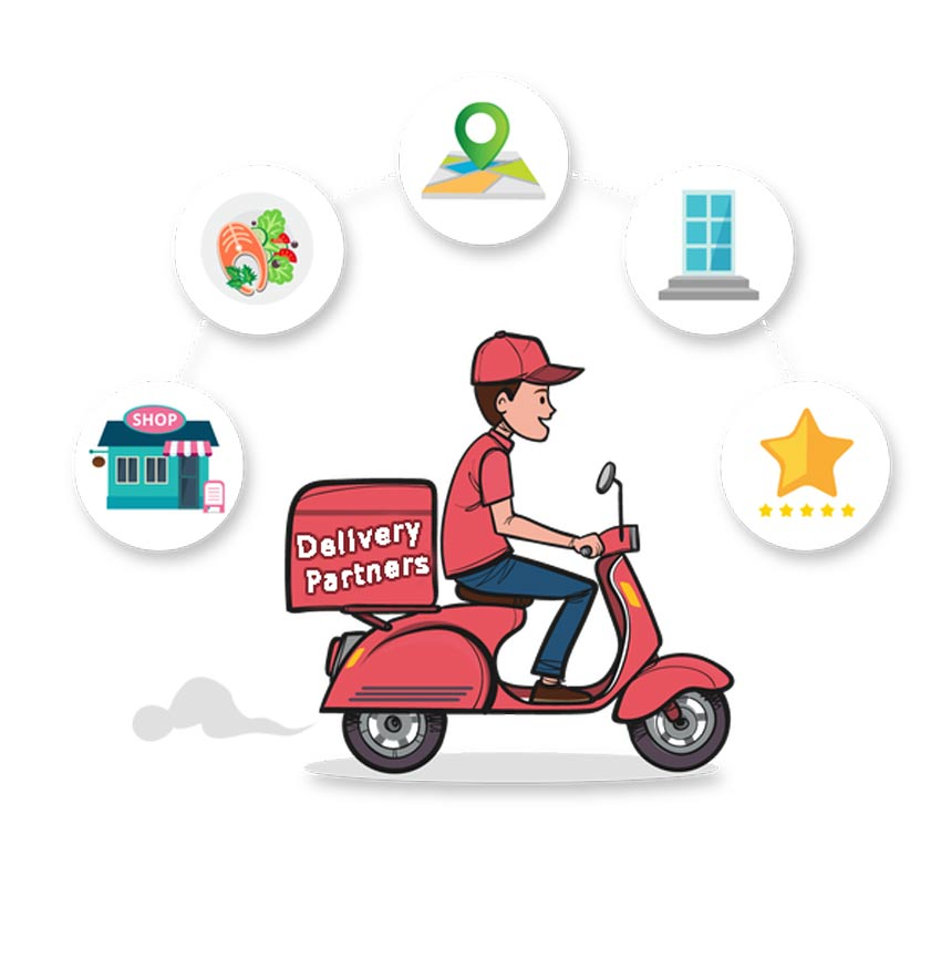 Restaurant food Delivery Service Integration